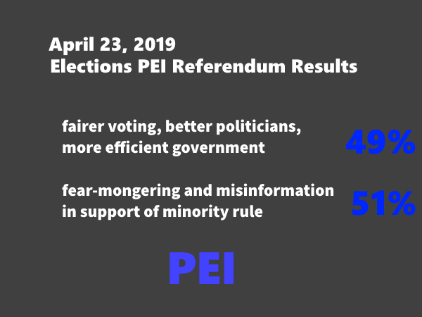 PEI referendum on MMP: 49% yes, 51% no.