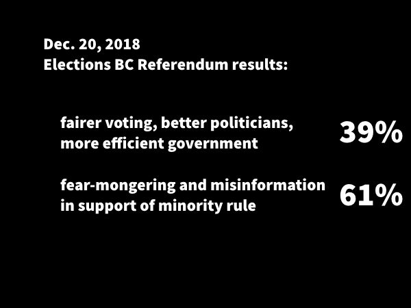 2018 BC Referendum on Electoral Reform results have been announced by Elections BC